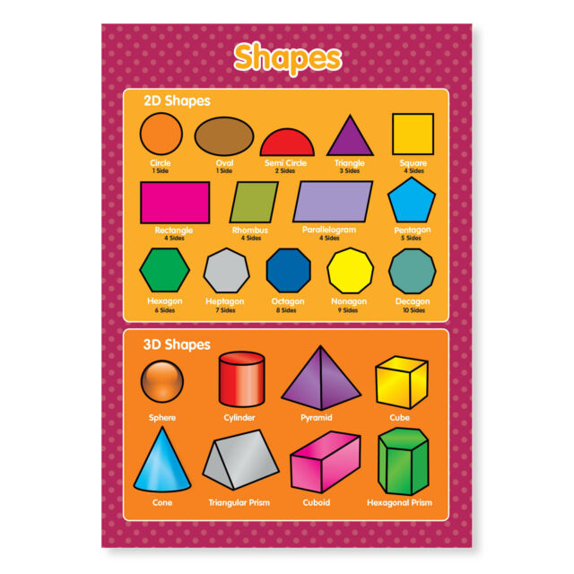 A3 Laminated 2d and 3d Shapes Geometric Maths Wall Chart