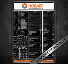 Hobart Welder Welding Symbols Chart Poster Quick Reference Guide