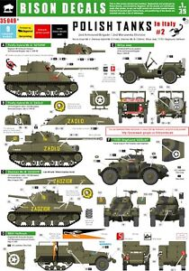 Bison-Decals-1-35-Polish-Tanks-in-Italy-2-35049