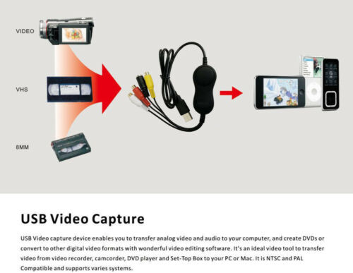 EzCAP 158 USB 2.0 RCA Video Capture Card Replace 170 172 116 1568,MAC Win10 64
