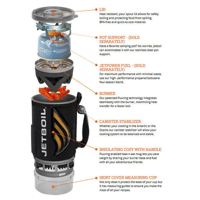 Noir de carbone jetboil zip compact compact compact personal cuisine système pc réchaud de camping f42e86
