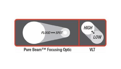 Coast HL8 615 Lumen Pure Beam Focusing LED Headlamp with Twist Focus and Ligh...