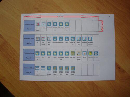 Étiquette de repérage Coffret Tableau Élec Bande de marquage Legrand Hager