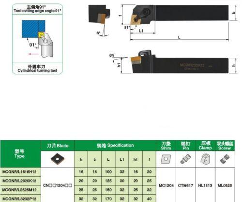 MCGNL2020K12 HOLDER Lathe tool (20×20×125mm)for CNMG//CNMM1204 INSERT