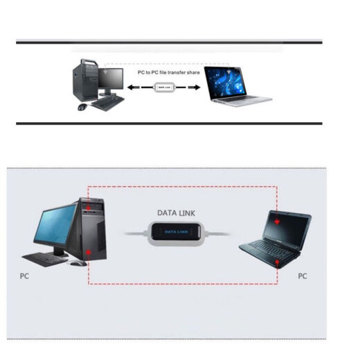 Direct PC To PC Two Computers File Transfer Sync Data Link USB Cable Easy Copy