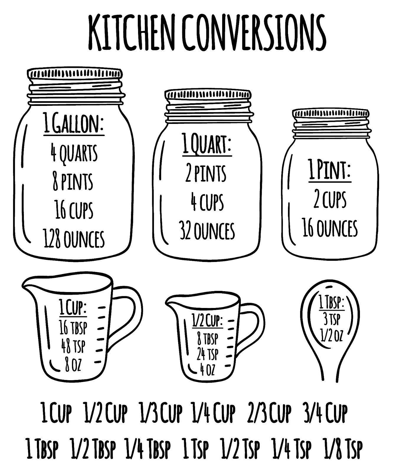 Mason Jar Kitchen Conversion Chart