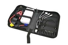 WASPcam 9319;Battery Charger; Charges Electronics Such as Phones/ Laptops/ etc
