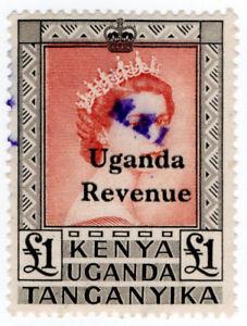 I-B-KUT-Revenue-Uganda-Duty-1