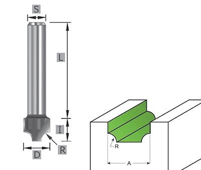 2 Stücke Potentiometer Schiebermodul Für Arduino 10 Karat Elektronische Neue bw