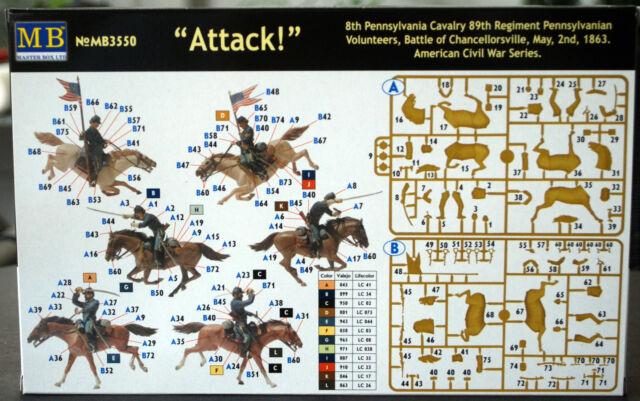 The Attack of the 8th Masterbox 1:35 US Civil War Series MAS3550