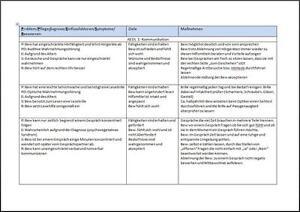 das bild wird geladen pflegeplanung demenz parkinson pneumoniegefahr sturzgefahr 0700 014 - Pflegeplanung Schreiben Muster