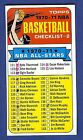 1970-71 Topps Basketball Checklist #101 Marked VG-EX