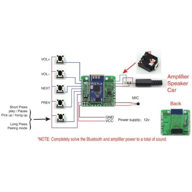 CSR8645 APT-X HIFI Bluetooth 4.0 12V Receiver Board for Car Amplifier Speaker