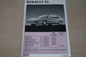 187412-Renault-R-25-Preise-amp-Extras-Prospekt-03-1990