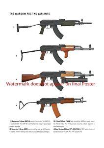 Image is loading Poster-Print-AK-AKM-7-62mm-Hungarian-Romanian-