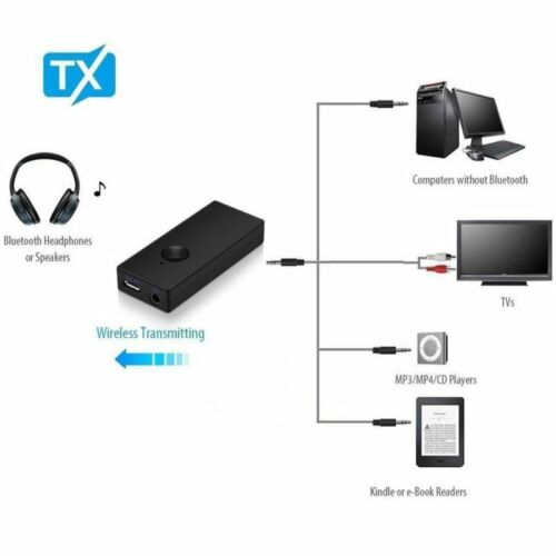 BLS-TX8 Bluetooth 3.0 3.5mm Audio Music Transmitter Stereo Adapter for TV PC MP3