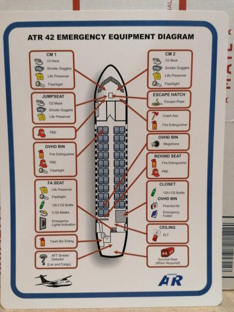 Safety Card Emergency Equipment Calm Air Canada Atr 42 One