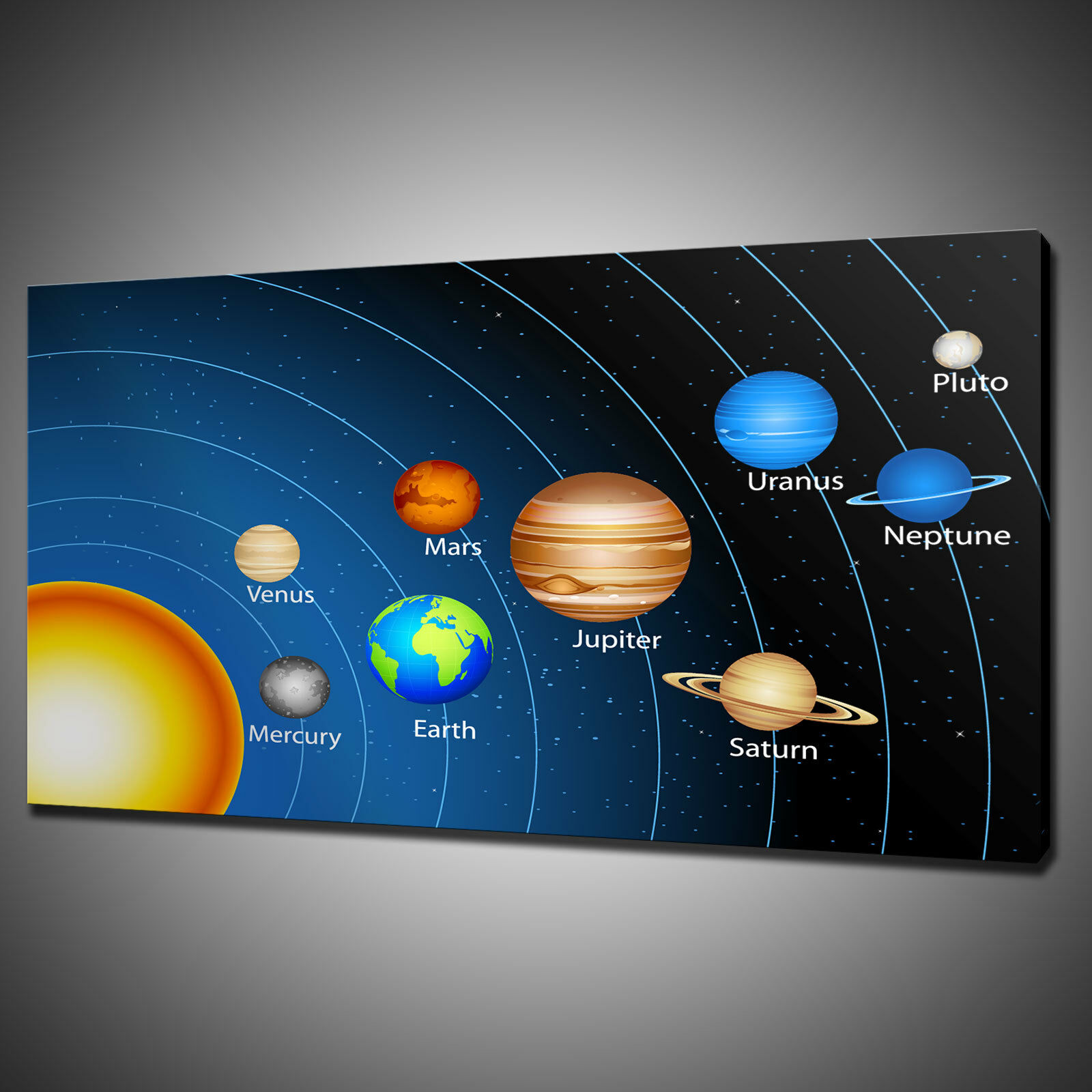 SOLAR SYSTEM PLANETS CANVAS PICTURE PRINT WALL HANGING ART HOME DECOR