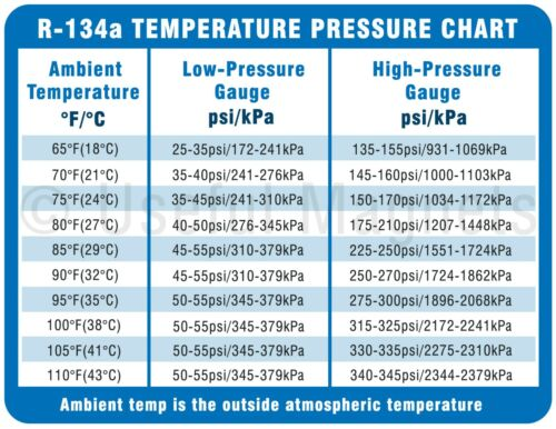 R-134A System Pressure MAGNETIC ChartAc Pro For Ac Pressure Chart For 134A