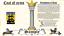 thumbnail 1 - Whorrall-Worroll COAT OF ARMS HERALDRY BLAZONRY PRINT