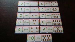 Numbers & Counting - 0-10- EYFS Special needs - Display- childminder autism