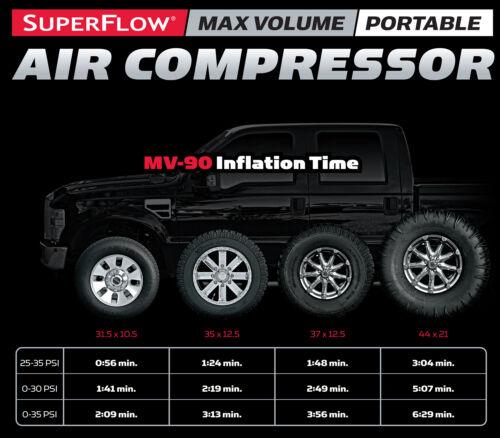 RVs /& Tractors SUVs SuperFlow 12V HD Air Compressor Tire Inflator Trucks