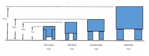 Replacement 12v Mini//Standard Blade Fuse Kit BMW 5 Series Gran Turismo 2009-2016