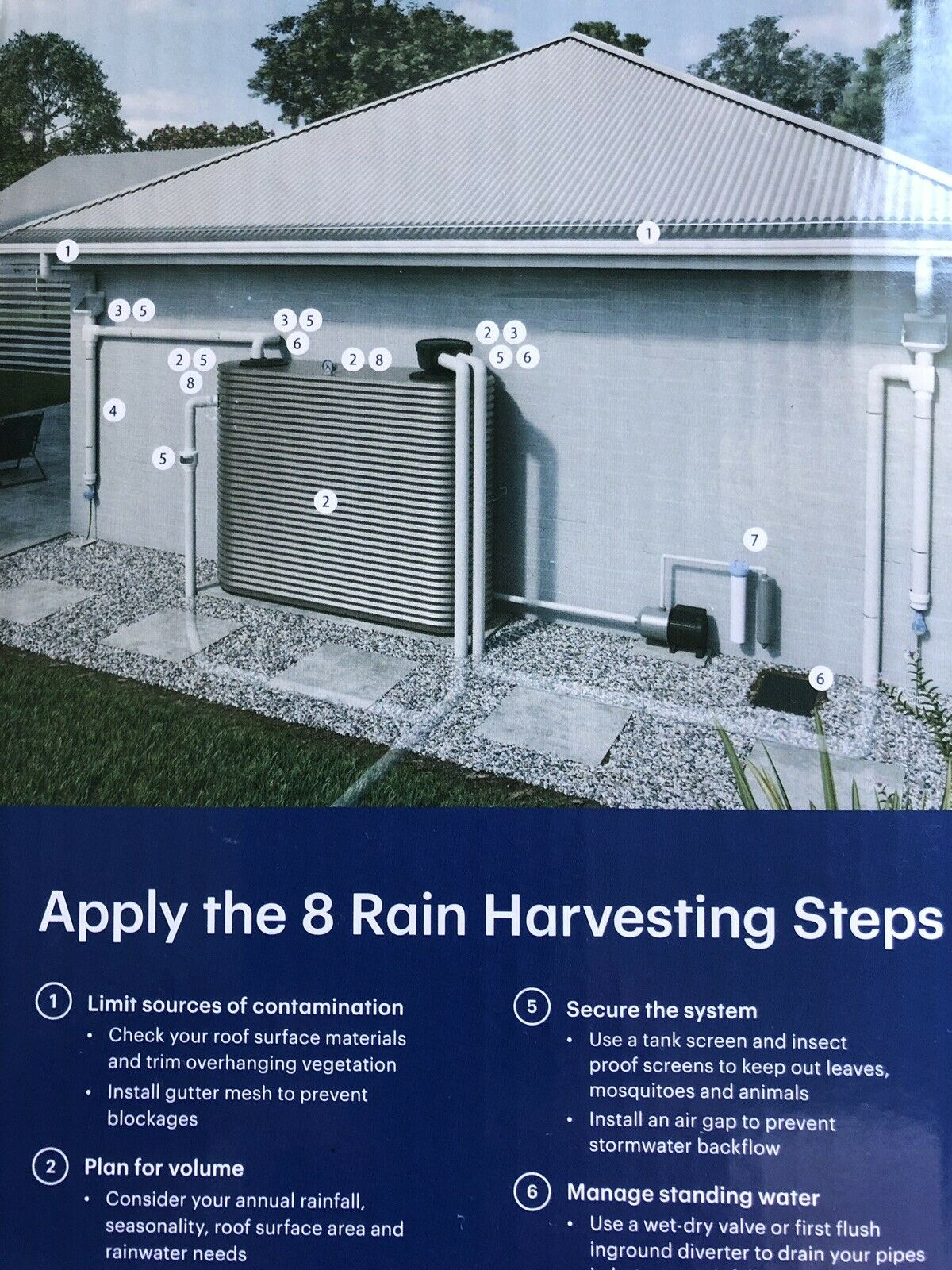 Rain Harvesting 90mm First Flush Rain Water Diverter Ideal to use in conjunction