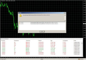Dashboard Forex Mt4 Indicator Forex G7 System