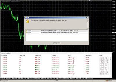 Forex mt4 custom indicators