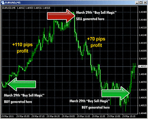 Earn forex position size