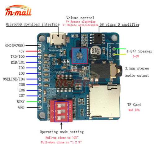 DY-SV5W Mini MP3 Player Module Trigger//Serial Port Control Audio Playing Board