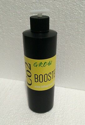 CO2 Generator Great For Grow Box, Tents, Hydroponic Indoor Gardens!