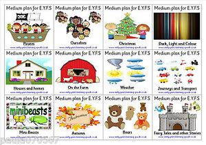 Medium / Long term EYFS Planning Sets ~ OFSTED ~ Nursery ~ Childminder ~ School