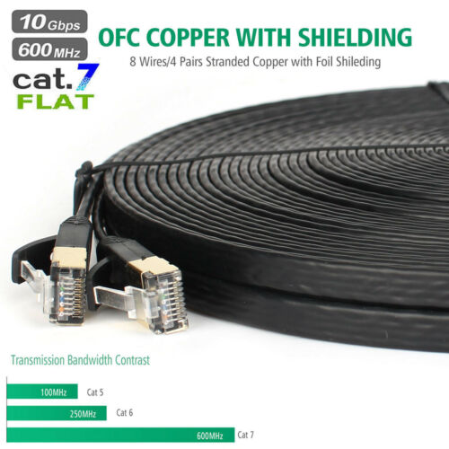 Etherent Shielded Cable High-Speed for ADSL Premium Quality Cat 7-50FT DSL