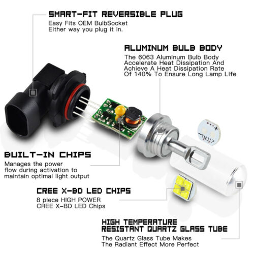 Bevinsee 9005 HB3 LED Headlight Bulb For Can-Am Outlander Renegade 1000 500 800