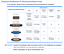 Workstation-HP-z420-Xeon-e5-1620v2-16gb-di-RAM-SSD-120gb-quadro-600-win10-B-W miniatura 7