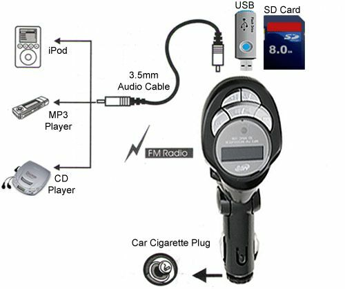 Wireless Car FM Audio Transmitter With USB Input USB Charger Port For MP3 iPod