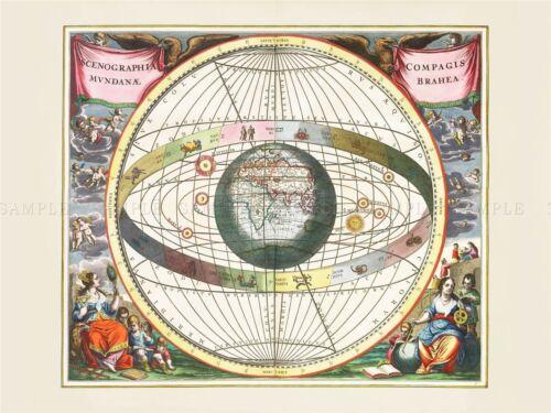 SPACE MAP  CELLARIUS MACROCOSMICS BRAHE WORLD SCENOGRAPHY REPLICA PRINT PAM2194
