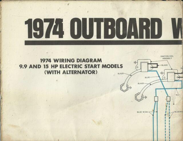 JOHNSON MARINE BOAT 1974 OUTBOARD WIRING DIAGRAMS 9.9 15 ...