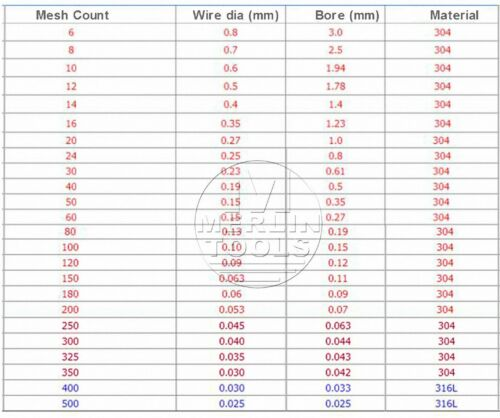 304 Stainless Steel woven wire mesh 500mm Square sheet filter grading sheet