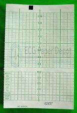 Ekg Recording Charts Hp Compatible Fetal Monitoring Green Paper 40packs Per Case