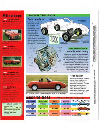 Catalog 1996 FIAT BARCHETTA SPEC SHEET 1995 Brochure