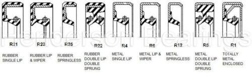 15x24x5mm R21 NBR Nitrile Rubber Rotary Shaft Oil Seal//Lip Seal