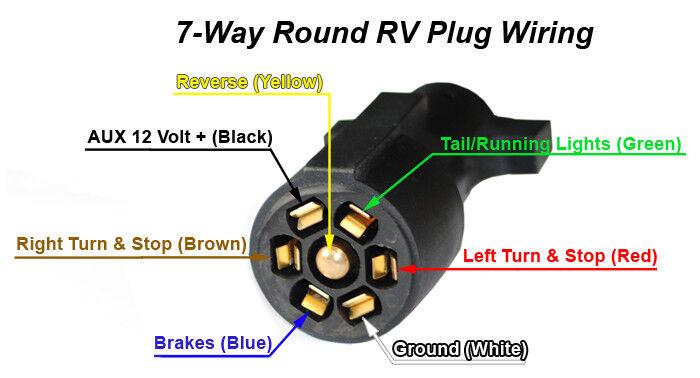 Pollak 12 706 Trailer Wiring Connector, 7 Way Rv Flat Blade Trailer Side Wiring Diagram