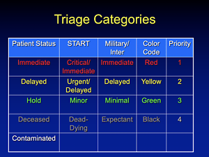 Details about Military Coding MEDICAL TRIAGE 101 TCCC TC-3 TC3 PowerPoint  Presentation on CD