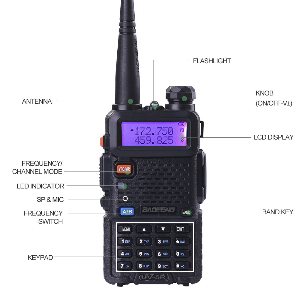 Baofeng UV-5R Two Way Radio | eBay