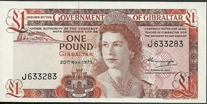 Image result for gibraltar pound