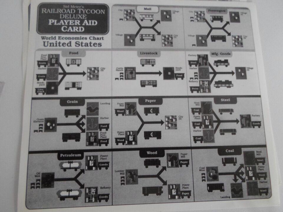 Railroad Tycoon 1993, til pc, simulation