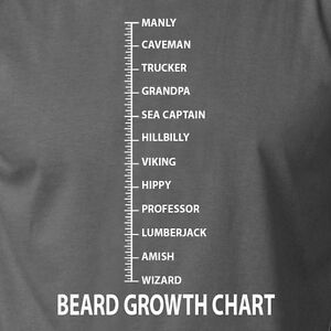 Image Is Loading Beard Growth Chart Funny Hipster Hair Trucker